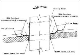 Kingspan detaily